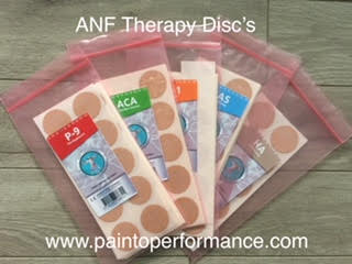 Anf Therapy For Pain Relief From Invisible Inflammation