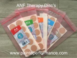 Therapy For Pain Relief From Invisible Inflammation 3